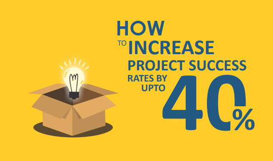 Improve project success rates by 40 percent-1
