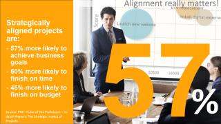 Strategic Alignment Matters-1.png